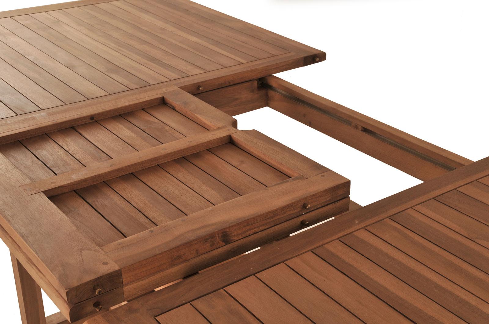 Gartentisch Ausziehbar Holz sdatec.com